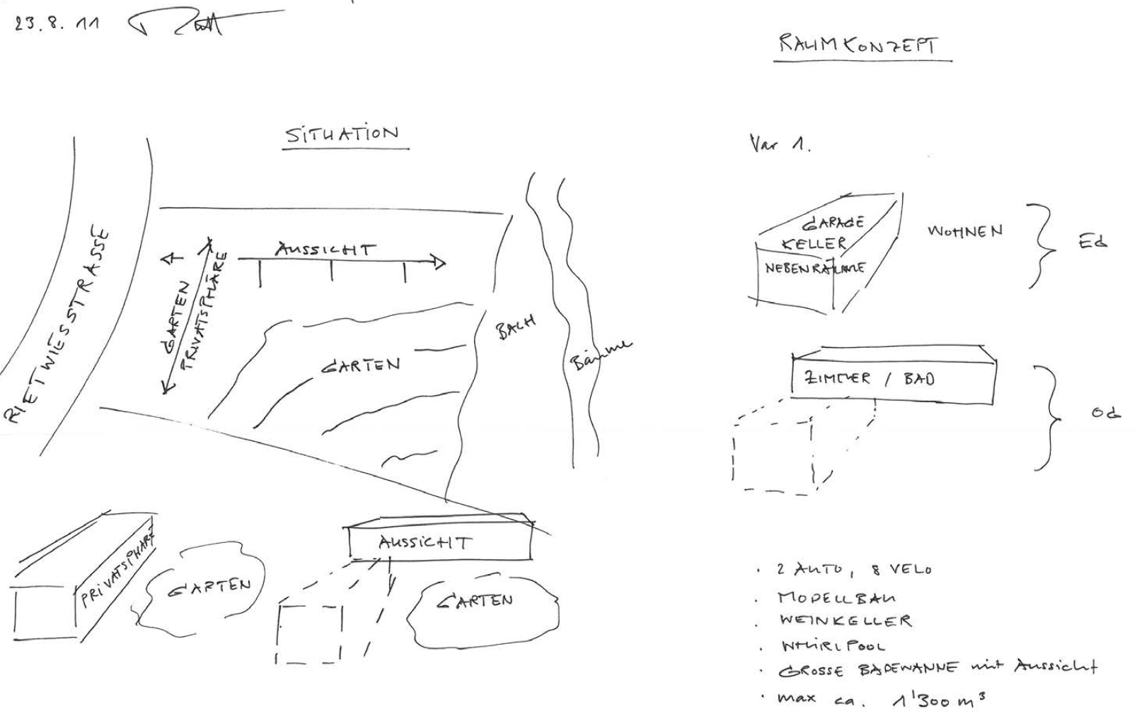 Konzept_MO-Architektur-Uznach-Linthgebiet-Ostschweiz